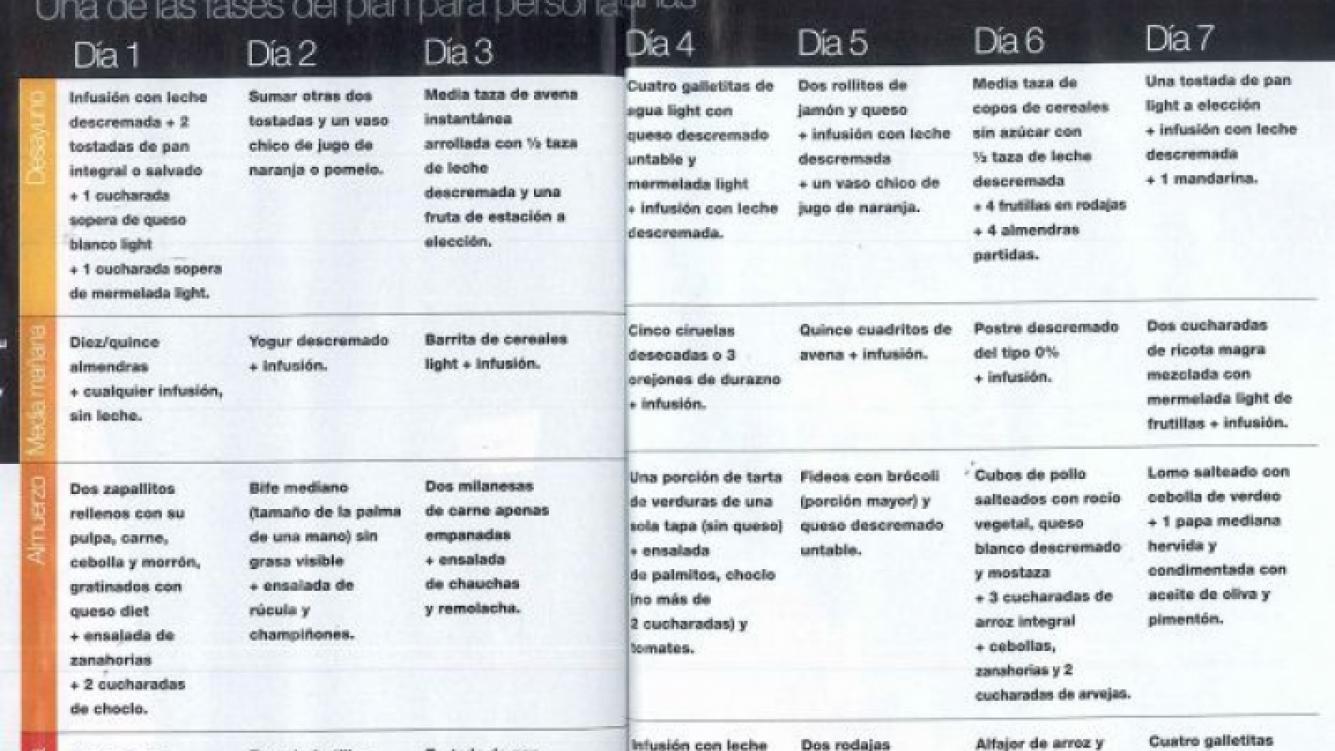 El plan alimenticio de Michael Bublé. (Foto: Revista Gente)