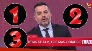 """Ángel de Brito: A Cinthia Fernández, Coki Ramírez y Silvina Escudero no les hacían notas por infumables"""""""